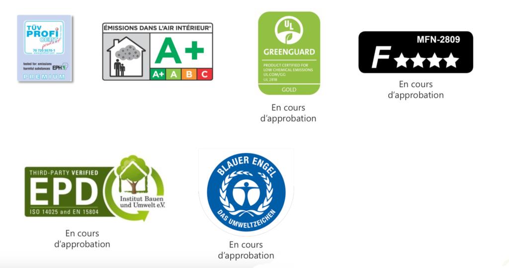 Certificats de la gamme WISE par Amorim Flooring