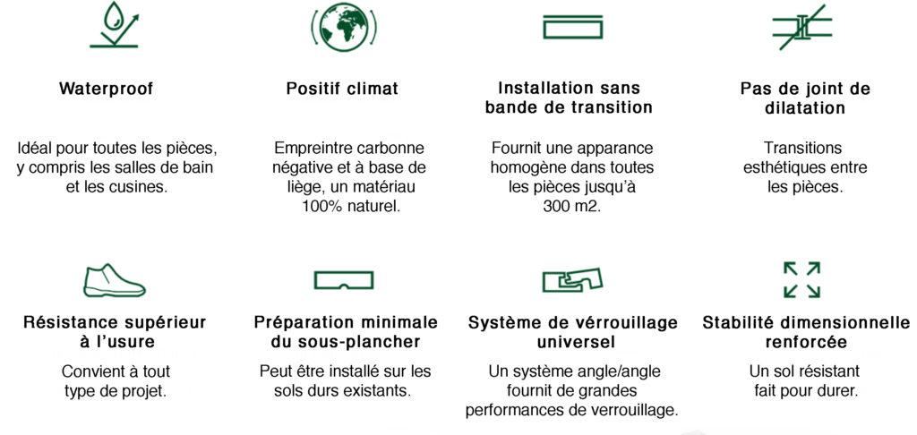 Avantages du parquet WISE par Amorim Flooring