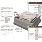 Départ-bloc-chanvre-béton-biosys